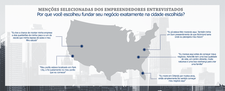 Três razões pelas quais empreendedores escolhem uma cidade