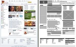 Wireframe de arquitetura da informação