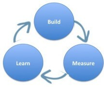 build-measure-learn1