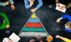 Pirâmide de Maslow: entenda o que motiva seus públicos
