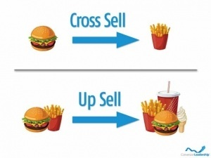 cross selling