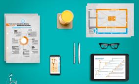 10 ferramentas para validar e executar novas ideias - Im