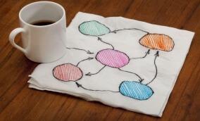 Mapa Mental para Empreendedores