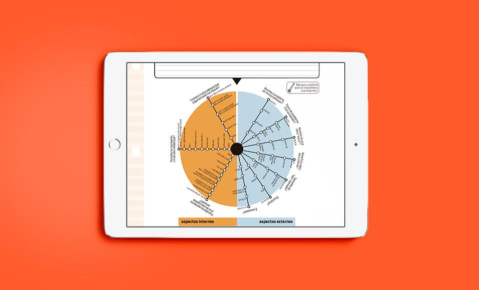 Análise 360º da oportunidade de negócio: sua ideia é viável?