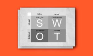 Análise SWOT: identifique pontos fortes e fracos do seu negócio