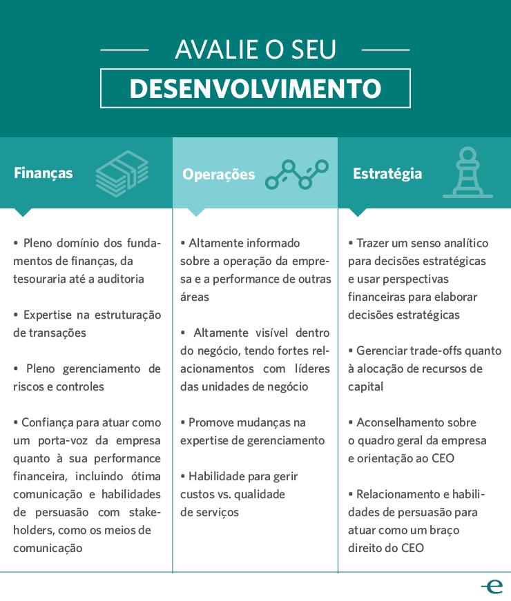CFO: um plano de desenvolvimento pessoal para aceitar a disrupção