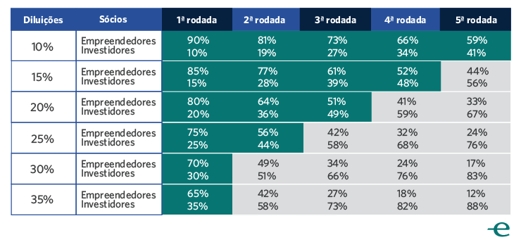 Imagens Superpagina_SuperPágina-Valuation 4 - Tabela