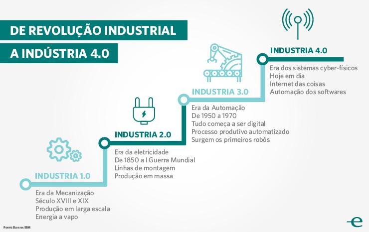 Infografico Industria-01 (1)