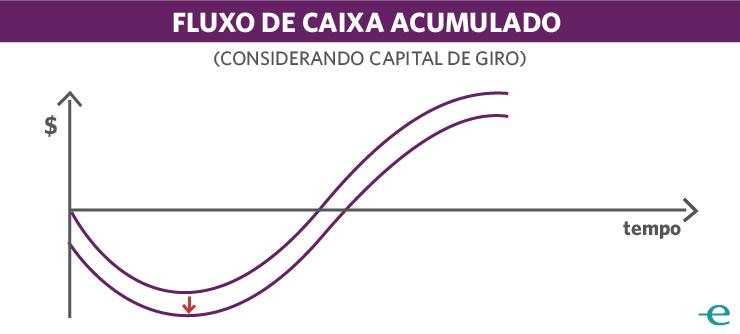 Grafico Fluxo de Caixa-03