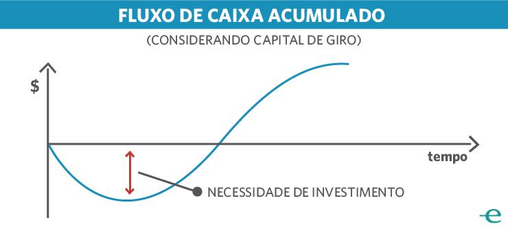 Grafico Fluxo de Caixa-04