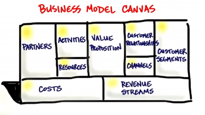 Como Construir a Empresa Certa para os Clientes Certos
