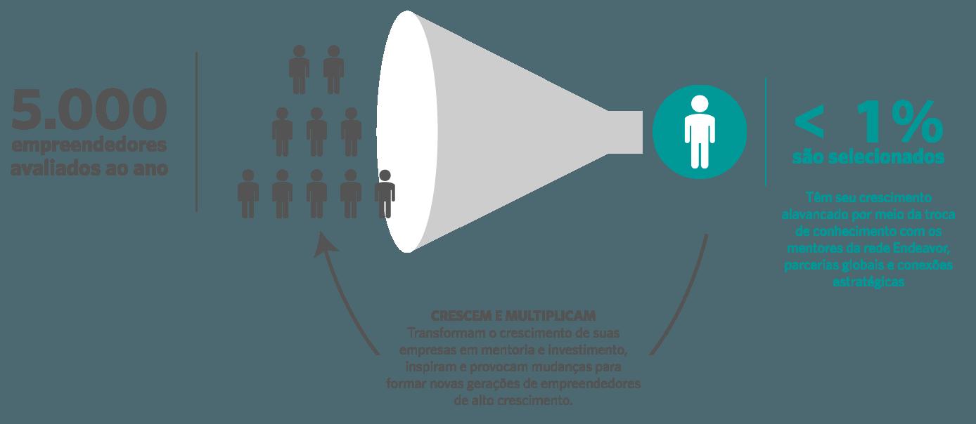 infografico-cresce-multiplica1