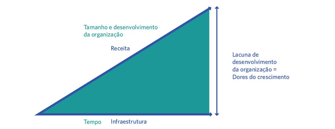 INFOS-ENDEAVOR-DELL3_Prancheta-1