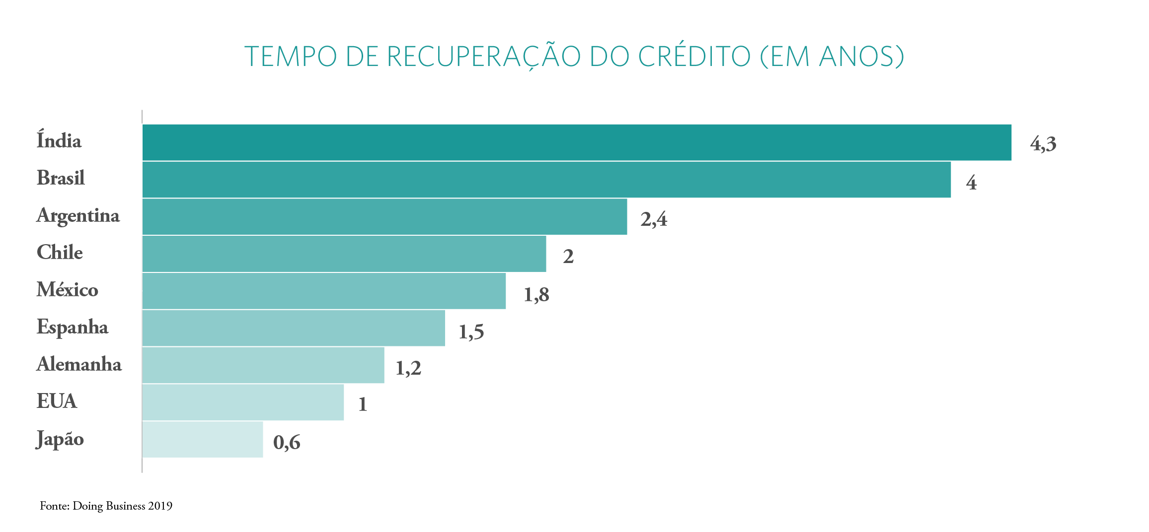 Acesso-a-Cr%C3%A9dito-no-Brasil-capital-existe-s%C3%B3-%C3%A9-dif%C3%ADcil-captar-1