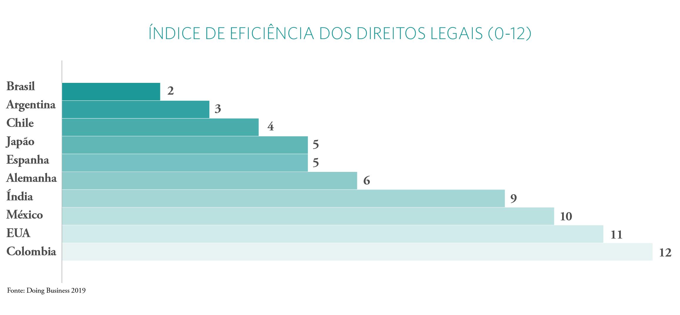 Acesso-a-Cr%C3%A9dito-no-Brasil-capital-existe-s%C3%B3-%C3%A9-dif%C3%ADcil-captar-3