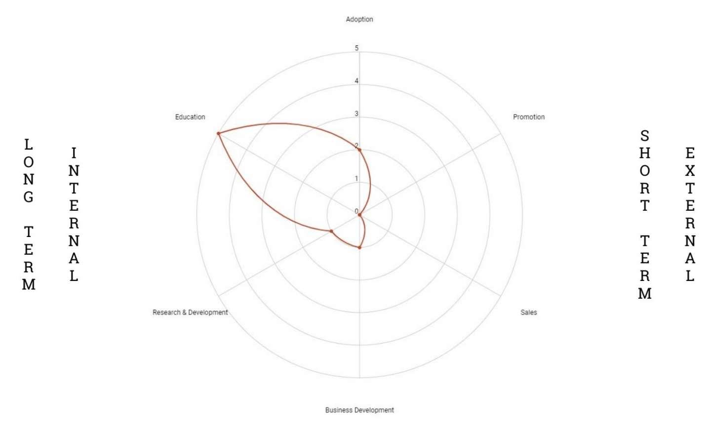 framework-open-innovation-1440x873