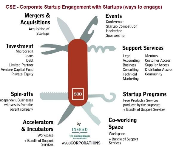 engajamento-empresa-empreendedores
