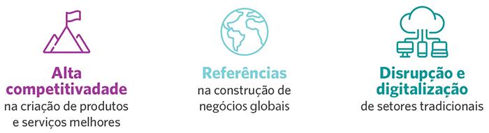 medidas para inovação no Brasil