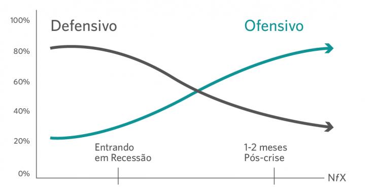 Endeavor-Estrate%CC%81gia-e-Lideranc%CC%A7a-na-crise-Imagens-02-1-735x376
