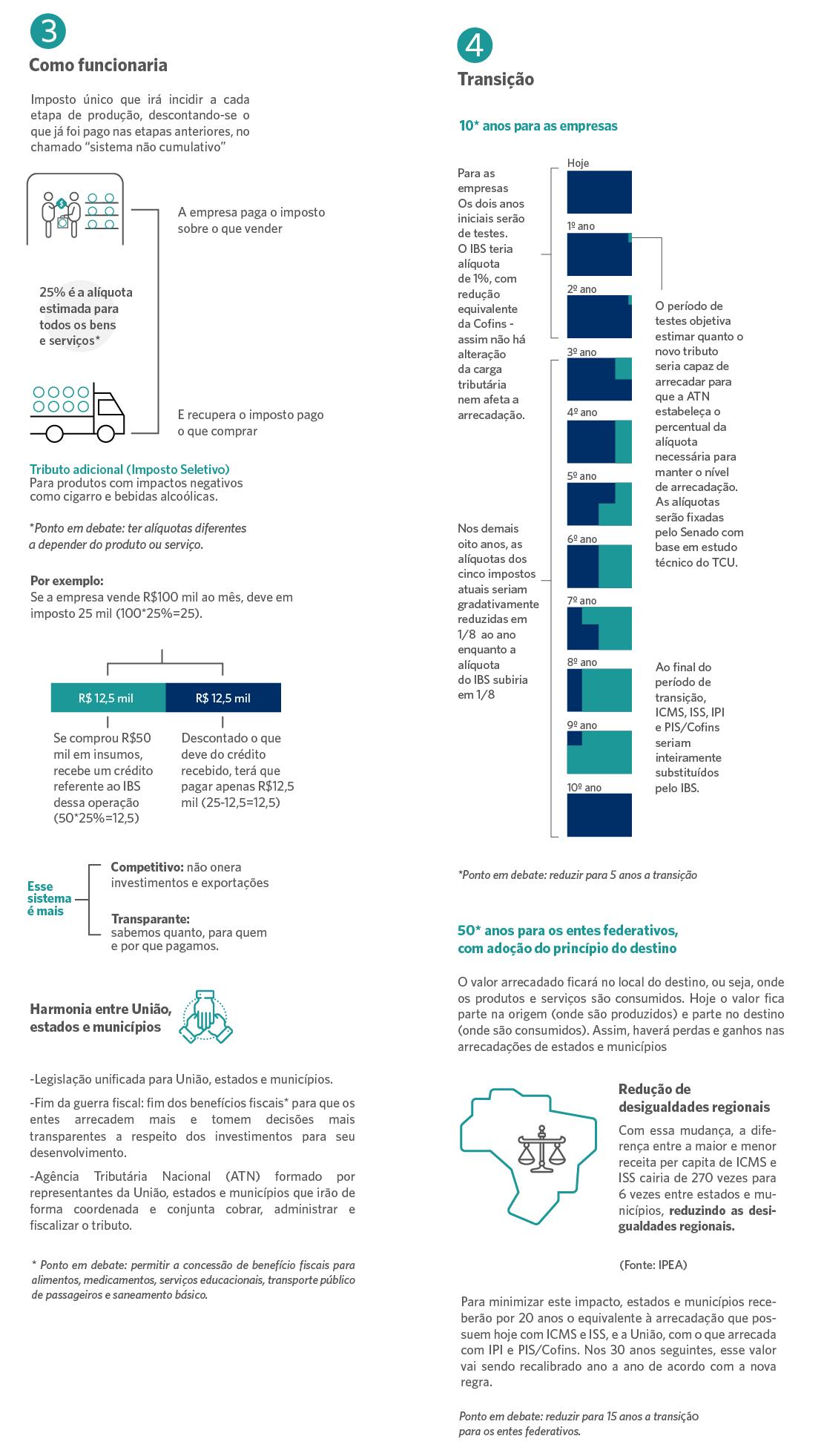 Infografico-Endeavor-ST-15_09-FN-_Endeavor-Info-ST-Mobile-3