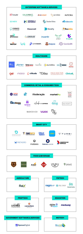Mapa-de-Logos-SUP-Agosto-2021-v2