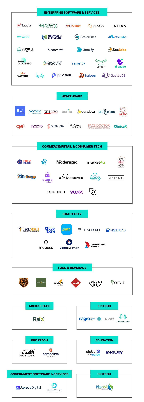 Mapa-de-Logos-SUP-Agosto-2021-v3